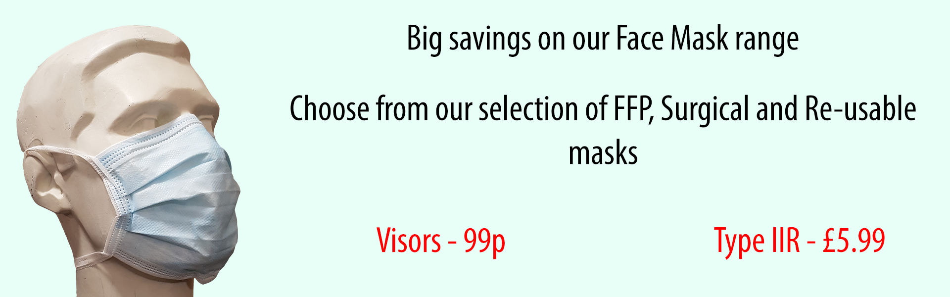 Fluid Repellent 3ply Face Masks